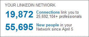 Many LinkedIn Connection