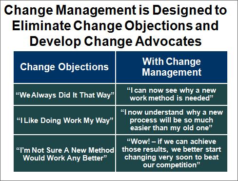 why is change necessary for managers Change management does not guarantee success but it improves the ability to achieve desired outcomes, andy west says.