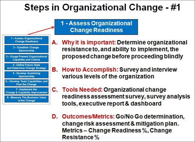 Change Management - Step #1