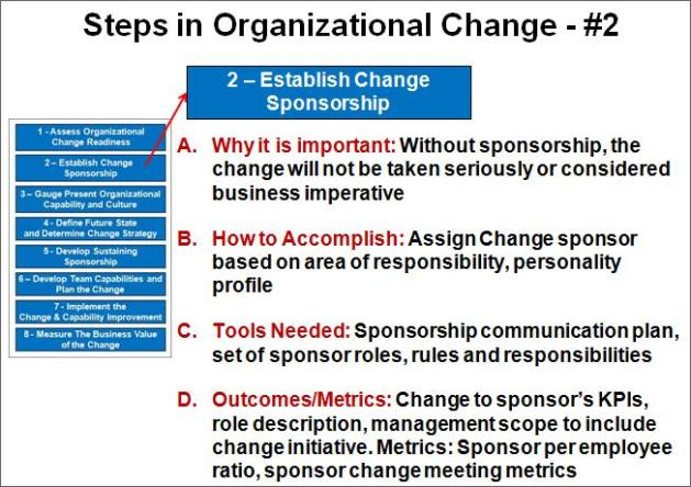 Change Management - Step #2