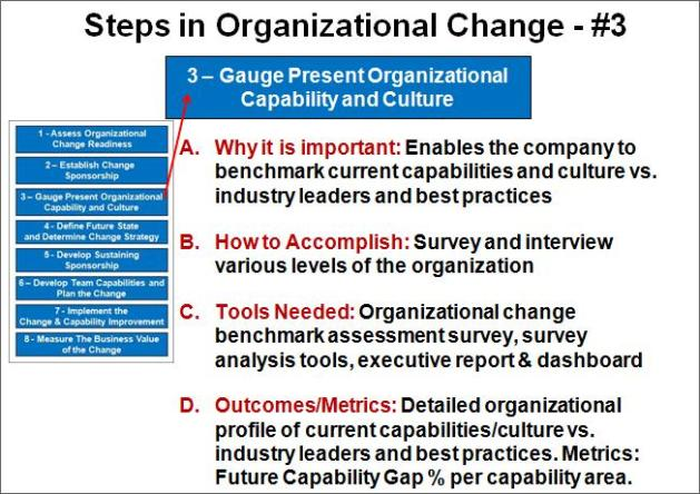Change Management - Step #3