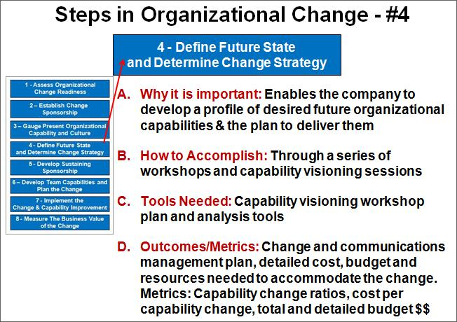 Change Management - Step #4