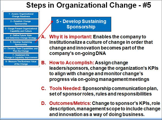 managements role in the change process The underlying model in the toolkit is the prosci change management process for managers and supervisors this process recognizes a crucial fact: managers are employees first, and managers second  managers have to reconcile themselves with a change before they can effectively guide their direct reports.