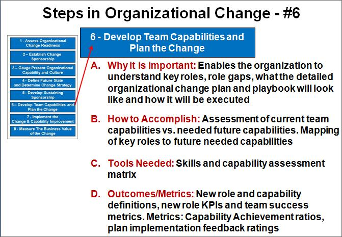 Change Management - Step #6