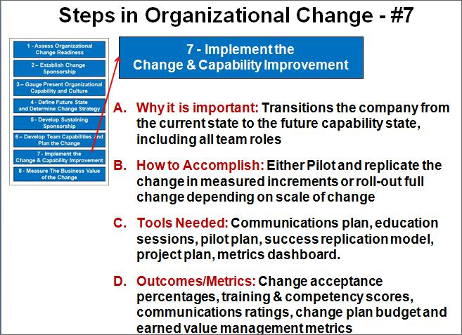Change Management - Step #7
