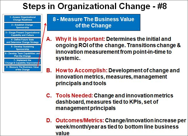 Change Management - Step #8