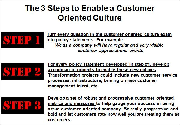 3 Steps to Transform Into a Customer Centric Company/Organization