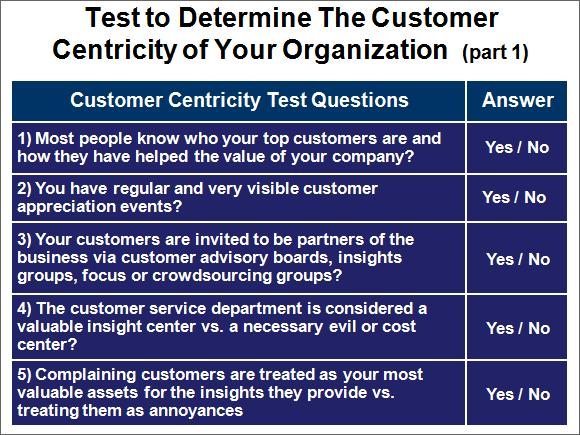 Customer Centricity Test, Part 1