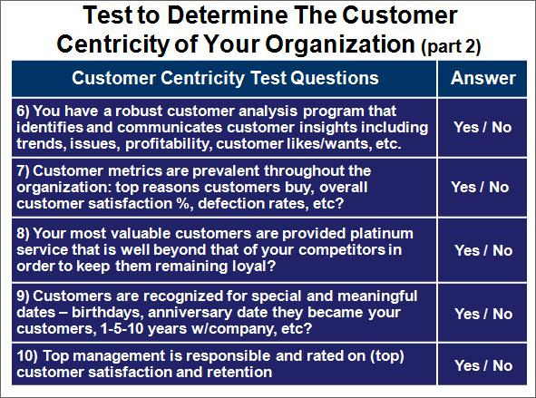 Company Customer Orientation Test, Part 2