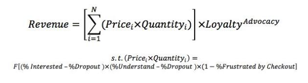 Revenue Loyalty Formula