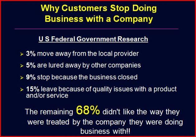 Reasons People Leave Companies