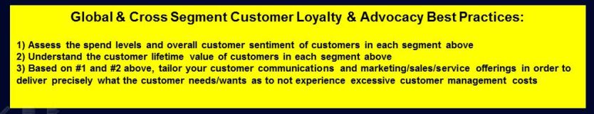 Customer Loyalty & Advocacy Cross-Segment Best Practices
