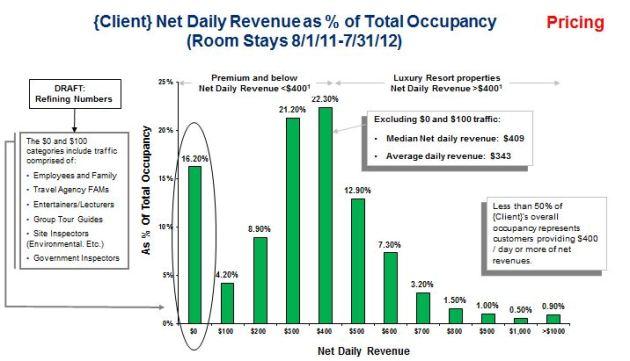 Brand Pricing Consistency Analysis