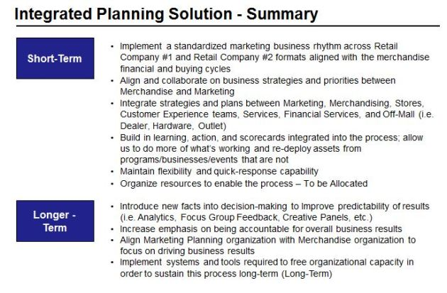 Integrated Marketing Planning Solution