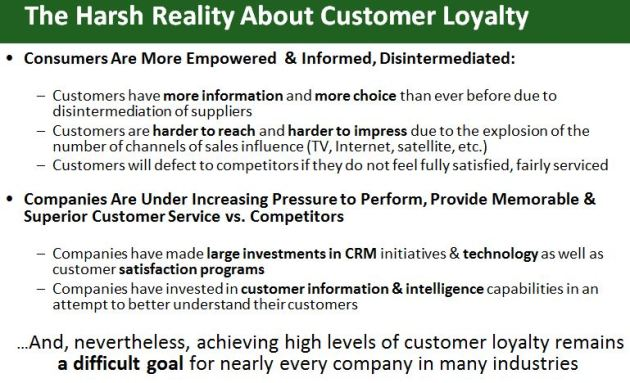 The Harsh Reality About Customer Loyalty