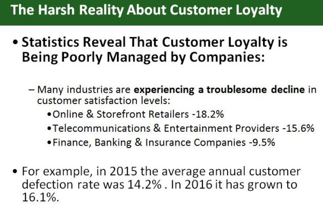 The Harsh Reality About Customer Loyalty - Continued