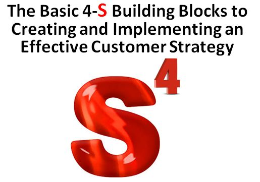 4S - Customer Strategy Building Blocks