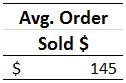 Average Order Sold (AOS) $$