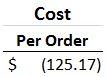 Cost Per Order