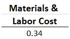 Marketing Materials & Labor Cost