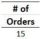 Number of Orders Associated with Campaign