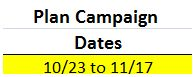 Planned Campaign Dates