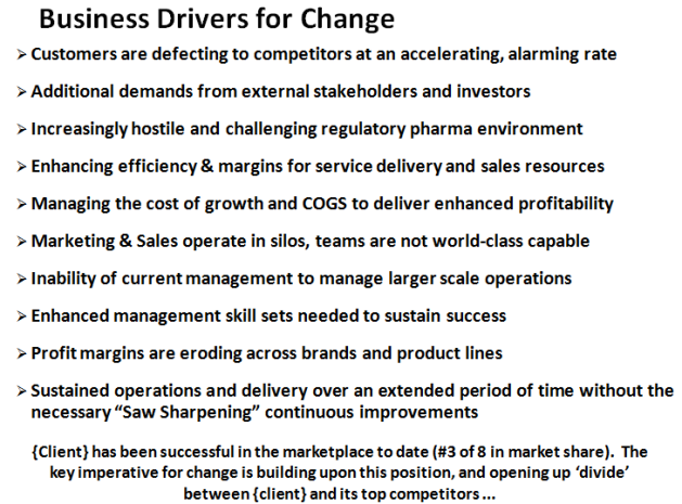 Business Change Drivers