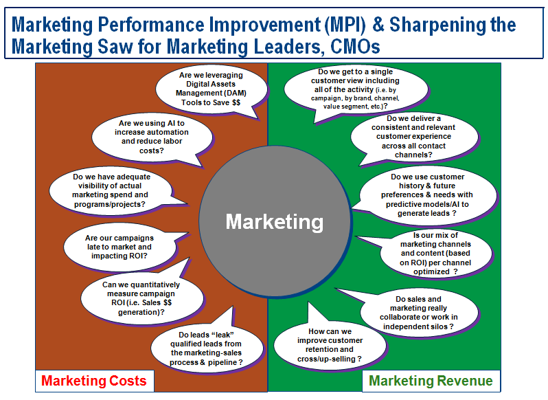 branding strategies pdf