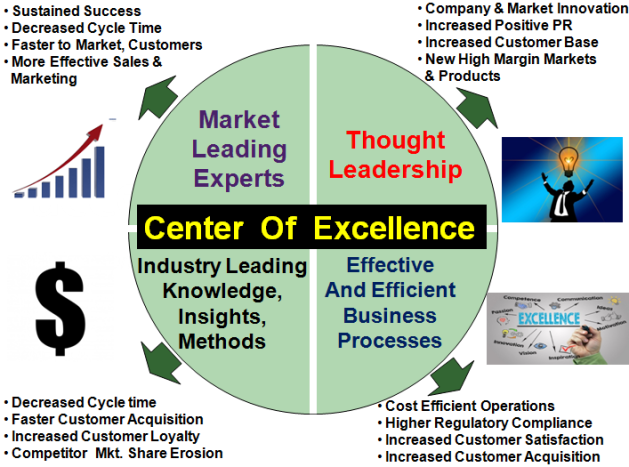 How a Center of Excellence Can Benefit Your Company