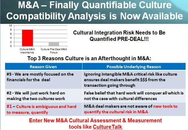 Measurable M&A Cultural Compatibility Analysis Now Available!