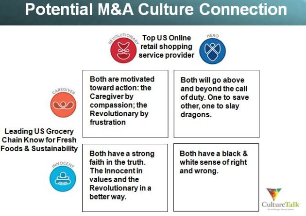 "CultureTalk Measures M&A Cultural Synergies or ""Connections"""