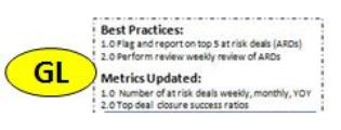 Sales Process Step G (Global Process Best Practices) Detailed, Update Sales Forecast
