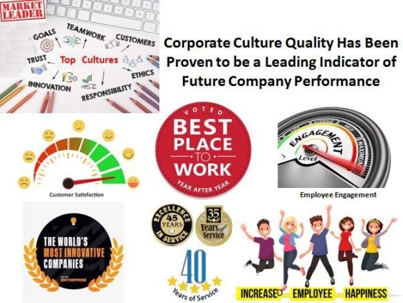 good new arrive best choice The Corporate Culture Top 5: Benefits, CxO Roadblocks, Myths ...