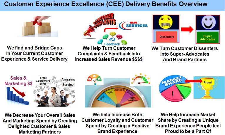 Benefits of Having an Excellent Customer Experience