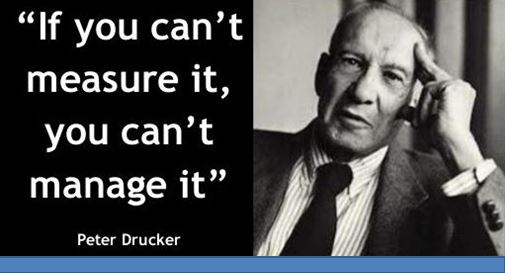 Peter Drucker's Famous Measurement Quote